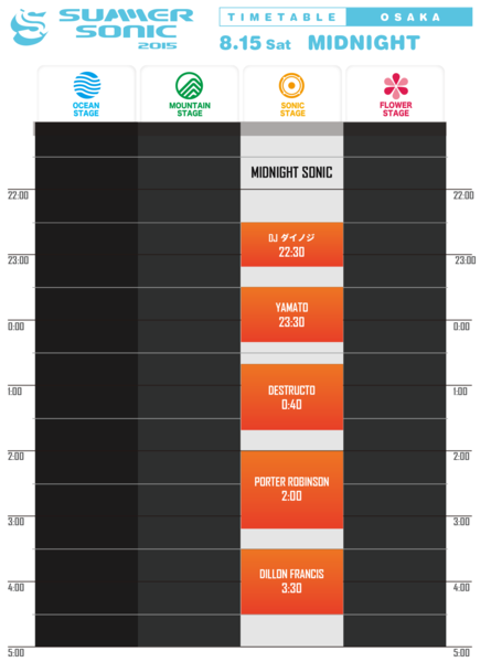 summersonic2015midnighttimetable