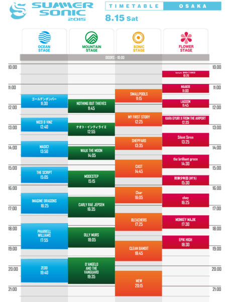 summersonic2015osaka1timetable