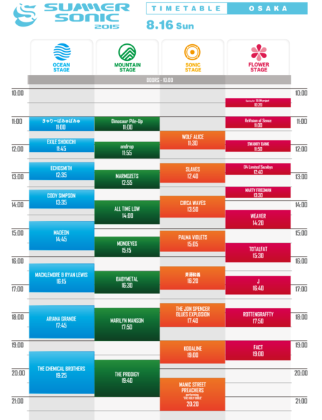 summersonic2015osaka2timetable