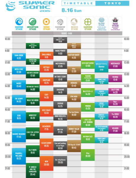 summersonic2015tokyo2timetable